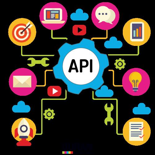 דוראן מערכות API מתקדמות למדידת קמפיינים, לידים ומכירות