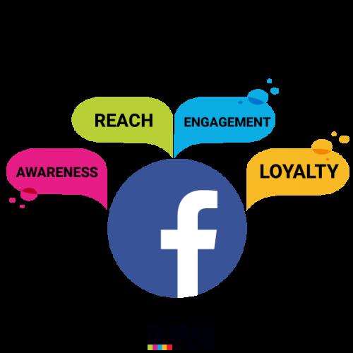 דוראן שיווק בפייסבוק